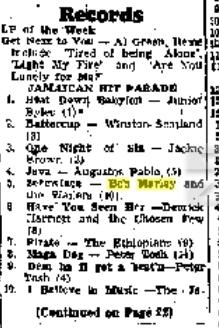 1972 hit singles uk dating